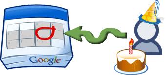 Adicionar cumpleaños de los contactos a Google Calendar