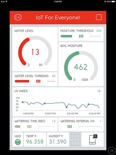 Aplicación Blynk para el Sistema Modular de Riego Inteligente